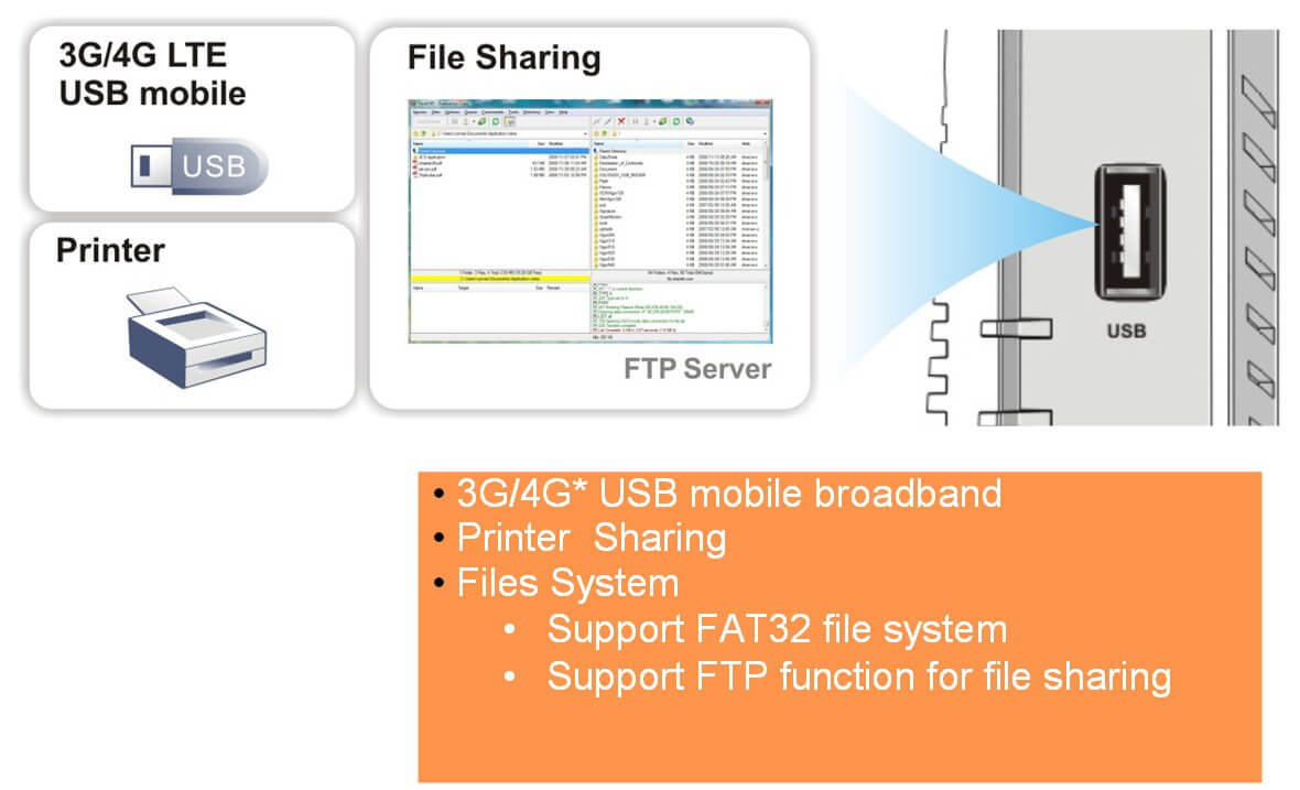 USB_2.0_Port