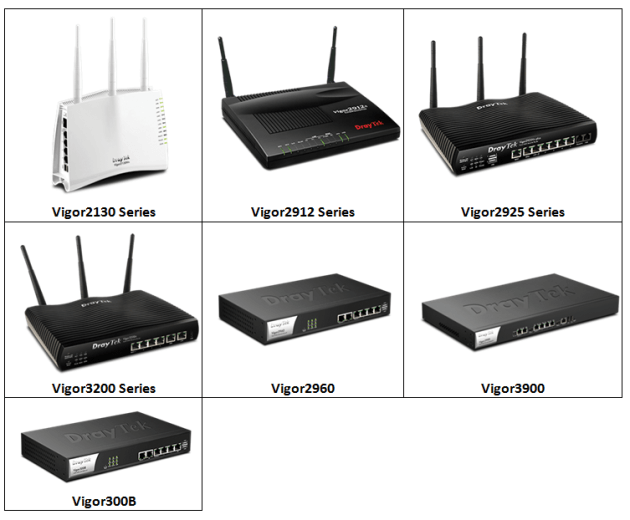 broadband-routers