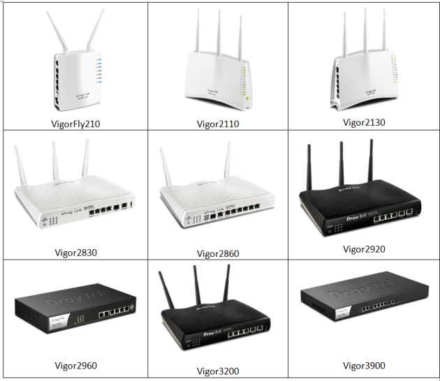 nbn-routers