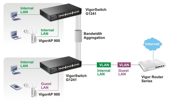 G1241-applications-dual-media