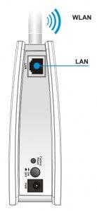rear-panel-ap710