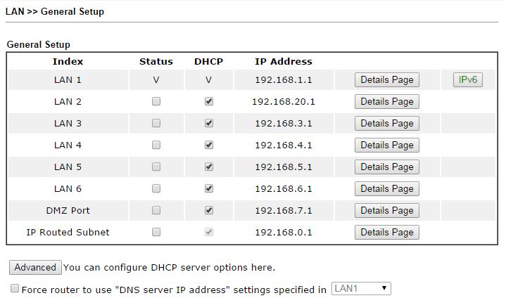 Changing Default LAN IP Address in Vigor2860/Vigor2925 – DrayTek