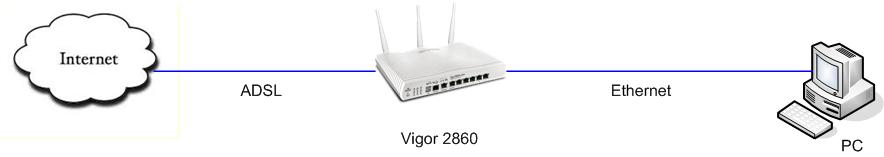 draytek-router-connection-problem-step6