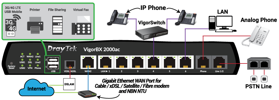 vigorbx-2000ac-diagram-v3