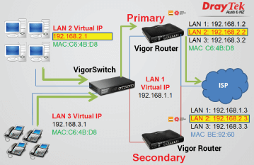 high-availability-diagram-virtual-ip-address-v2