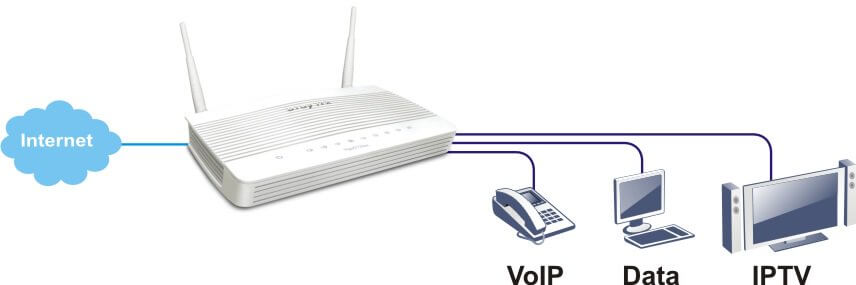 DrayTek Vigor2133Vac Gigabit VoIP 802.11ac Firewall VPN Router - NBN Ready - Desktop Overview 1
