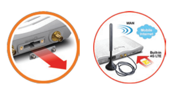 4G LTE Routers for Aust and NZ – DrayTek Aust & NZ